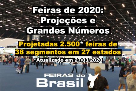 Feiras 2020: Projeções e Grandes Números